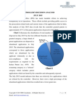 Controller's Decision - Indian Patent Office Data - July 2015