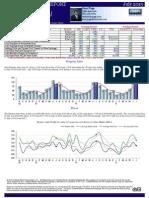 July 2015 West Hartford Market Report