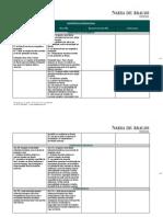 Tabela Comparativa de Direito Internacional No Novo CPC