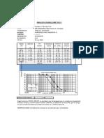 216937445 Analisis Granulometrico Xls