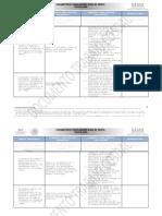FIP Sociologia 20131209