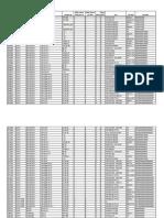 Tabela ECF