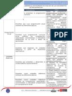 FICHA DE ACOMPAÑAMIENTO PARA COORDINADORES PEDAGÓGICOS JEC 2015.docx