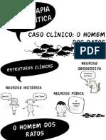 Psicoterapia psicanalítica apresentação