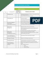 Assessment Tasks Master Cover Sheet