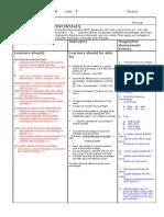 Yr8 Syllabus Working Copy 2