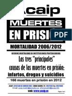 Estadistica Muertes Prisiones 2006 2012 Acaip