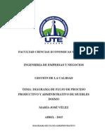 DIAGRAMA DE FLUJO DE PROCESO PRODUCTIVO Y ADMINISTRATIVO DE MUEBLES DOIMO.docx
