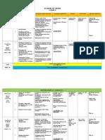 Scheme of Work f4 2015