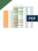 Stock Watchlist - V2.0
