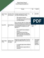 planning grad template