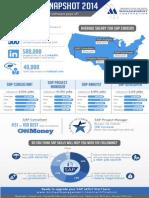 Infographic Salary