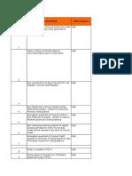 Excise Checklist