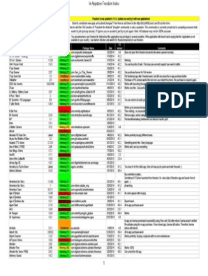 In-Appstore Freeddom Index - 03-03-2014 (1) | Google Play