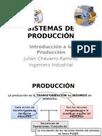 Tema 2_Sistemas de Producción