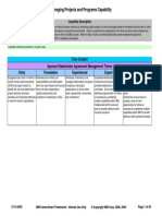 IBM Career Smart Framework Managing Projectsand Programs Guidance