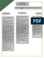 Conquista.pdf
