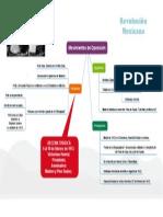 Maderismo.pdf