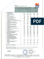 Financial Results & Limited Review Report for June 30, 2015 [Company Update]
