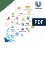 Internship Report on Unilever