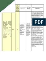 Analisis de Causas y Planes de Accion - No Conformidades Auditoría ICONTEC ABR 2015 (1)