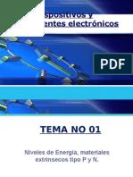 Dispositivos y Componentes Electronicos