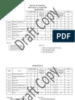 Draft Copy of BE(E & TC) Proposed Syllabus Wef AY 2015-16
