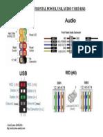 Conexiones Frontal Power, Usb, Audio y Red Rj45