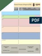 TM Forum Poster Business Process Framework 14.5 Spanish