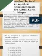 UDCH DERECHO ELECTORAL - 2da Unidad.ppt