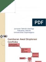 Eksplorasi Geofisika-Metode GPR