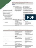 anchundia ingrid 4 1 pre-planning worksheet