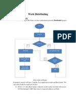 Work Distributing