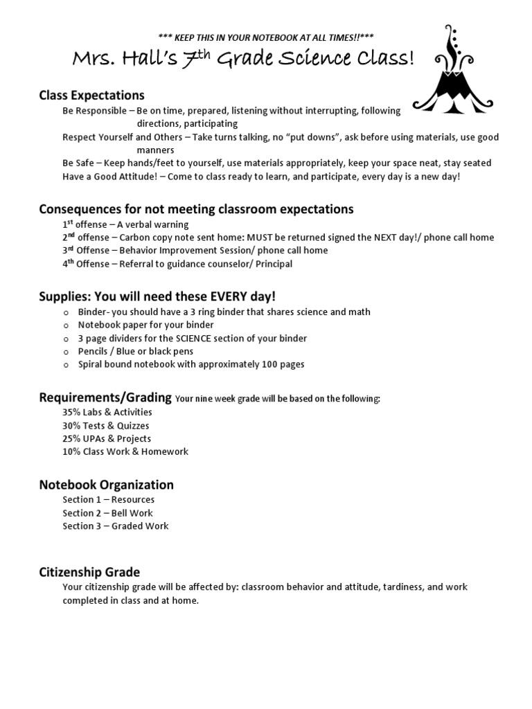 Formal Letter Format 7th Grade