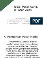 Pasar Modal, Pasar Uang, Dan Pasar Valas