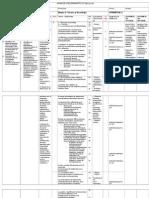Avance Programatico Ofimatica 1 Bloque I Tecnica