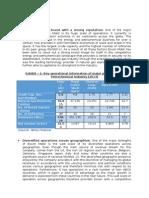 SWOT Analysis - Energy Sector