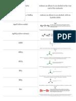 Organic Reagents
