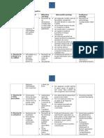 Plan de Ingrijire Nursing in Ciroza Hepatica II