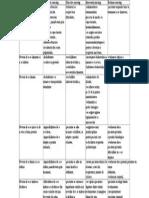 Plan de Ingrijire La Un Bolnav Cu Astm Bronsic 1a