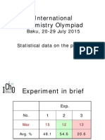 Statistical Data on the Problems
