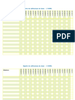 Registro de Calificaciones de Todo El Año I NIVEL