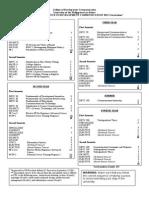 Bsdc Curriculum 2012