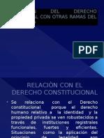 RELACIÒN DEL DERECHO REGISTRAL CON OTRAS RAMAS DEL.pptx
