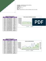 Variaciones de La Deuda Externa Ecuado hasta el año 2014