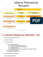 Sistema Privado Pensiones