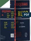 04 Esquemas de Ruso Gramatica