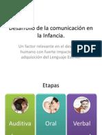 Desarrollo de la comunicacin en la Infancia.pdf
