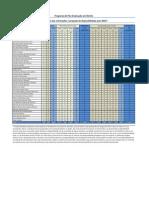 Capacidade Docente - PPGD UnB