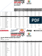 Results SRAM Canadian Open Enduro Total